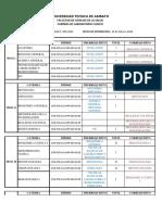 correquisitos y pre requisitos