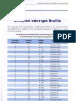 Greek Braille System