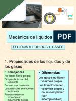 la Mecánica de líquidos y gases 5.9
