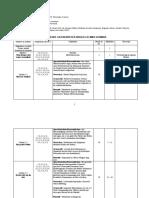 Art de a2.2 Planificare Cls8 germana