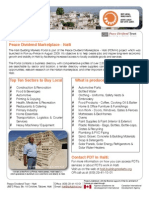 PDM-H Top Ten Sectors to Buy Local - English