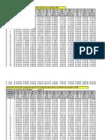 Les baremes a partir de 01-09-2020 (ressource 16091)
