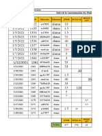 Suivie Et Stockage d'Huile Janvier 2021