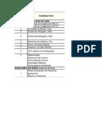 Parametros_a_monitorear_AURICA[1]