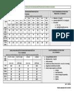 Tabela Exsanguineo Csh 2021