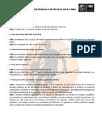DIFERENCIA DE REGLAS FIBA-NBA