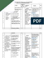 07.09 VII Proiectarea didactică de L Durata  BIOLOGIE  clasa a VII 2020-2021 Arhip S