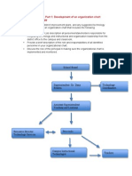 organization chart and action plan