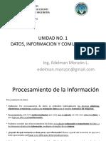 DATOS INFORMACION Y COMUNICACION