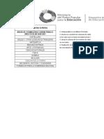 2.- NECESIDADES DOCENTES 20-21