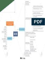Absorçãomapa pdf