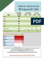 Informe Diario UTI -04!06!2021