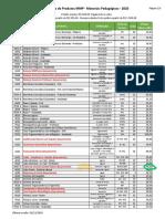 Tabela de preços MMP