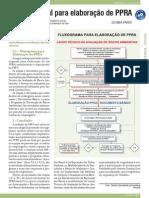 Fluxograma PPRA