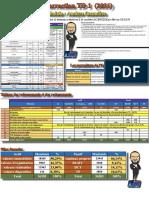 Analyse financière Correction TD 2021(Prof NL VF)