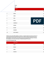 Ranking Ascenso FMS Argentina