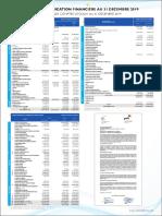 Communication_FinancieEre_Avril_2020