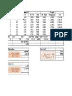 Exemplo - metodo dos mínimos quadrados