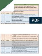 Cronograma de Lecturas - 2021