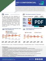 Confidencial - Elecciones 2021_2da Vuelta