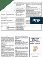 clubdelateta REF 166 Anestesia Epidural Riesgos y consejos 1 1