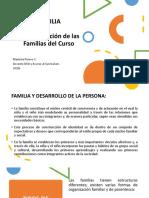 FAMILIA Y DESARROLLO