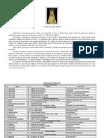 Espetáculos Selecionados II FCA