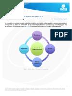 AEdM_U1L2_La mezcla de la mercadotecnia las 4 Ps