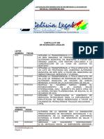 Actualización Normativa  al 7 de Junio de 2021
