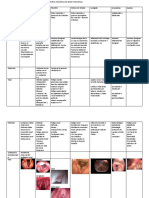 disfonias orgánicas de base funcional (cuadro resumen)
