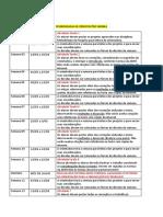 Cronograma_Orientacao ABRIL TCC2018 corrigido Aninha