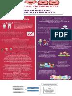 9. Infografía Eje 2 y 3
