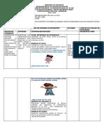 planificacionesinicialconnuevocurriculo-150415204313-conversion-gate02