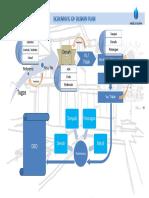 Schematic of Design Plan