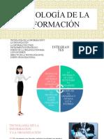 Tecnología de Información y La Organización