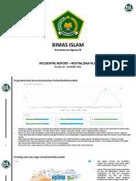 Incidental Report – Revitalisasi Kua (Test)