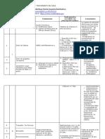 COVIC 19 - Protocolo Dra_Eugenia Barrientos