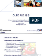 OLED_production process