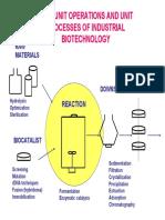 05- Teoria e Pratica Della Sterilizzazione 2010