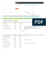 Chronologie de Projet RGPD