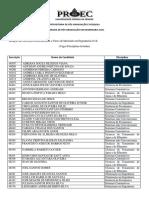 Homologados Edital 2016-2