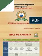 EMPRESA_REGIMEN_TRIBUTARIO (2)