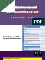 WI_A3_Muhammad Muhajir_Bahan Tayang Pemetaan WI