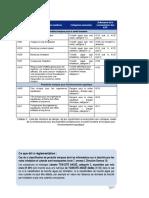 Corrélation Rubrique ICPE Et Phrases H