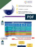 PLND - PE - BNCC e Currículo