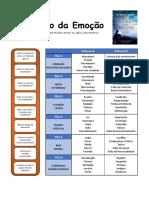 Tabela-Codigo-das-Emocoes-Aplicadas