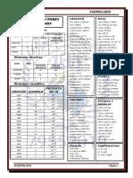 ZEUS-formulario factores de conversiones
