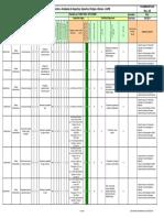 FG-SMS-001-552-08 Levantamento e Avaliação de Aspectos, Impactos, Perigos e Danos - LAIPD