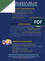 Infografia de Psicologia Del Deporte