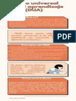 Diseño universal para el aprendizaje (DUA)